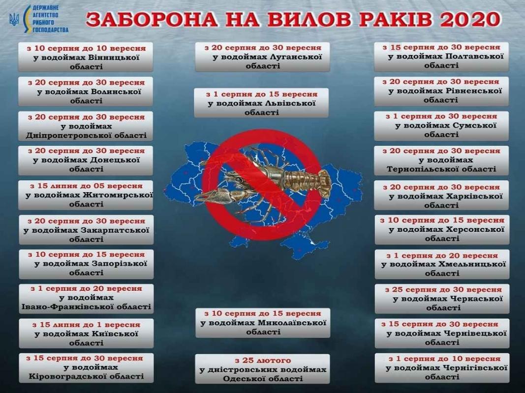 Заборона на вилов раків 2020